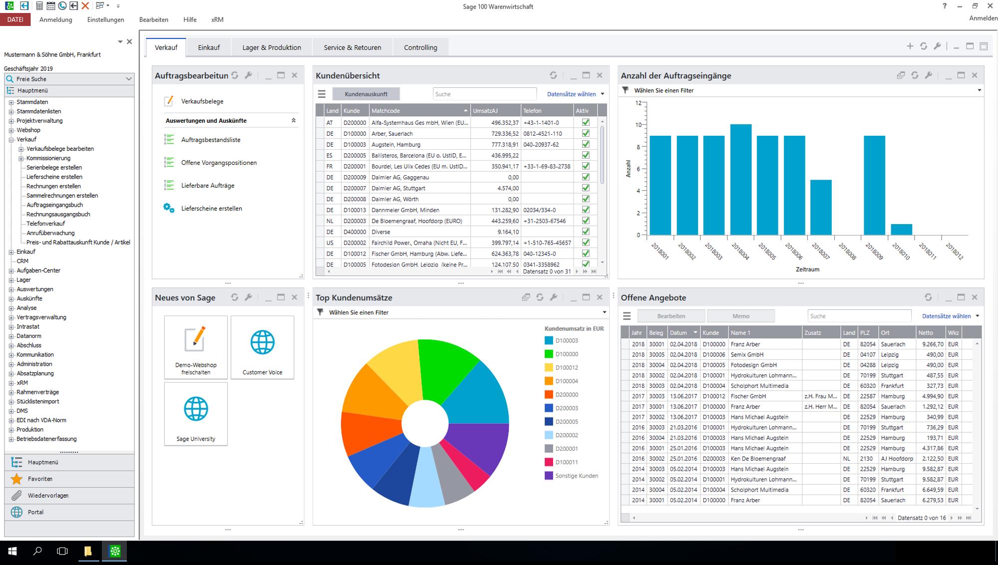 Screenshot Warenwirtschaft Dashboard mit Diagrammen